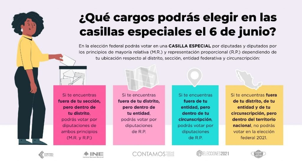 CASILLAS ESPECIALES INE 2021
