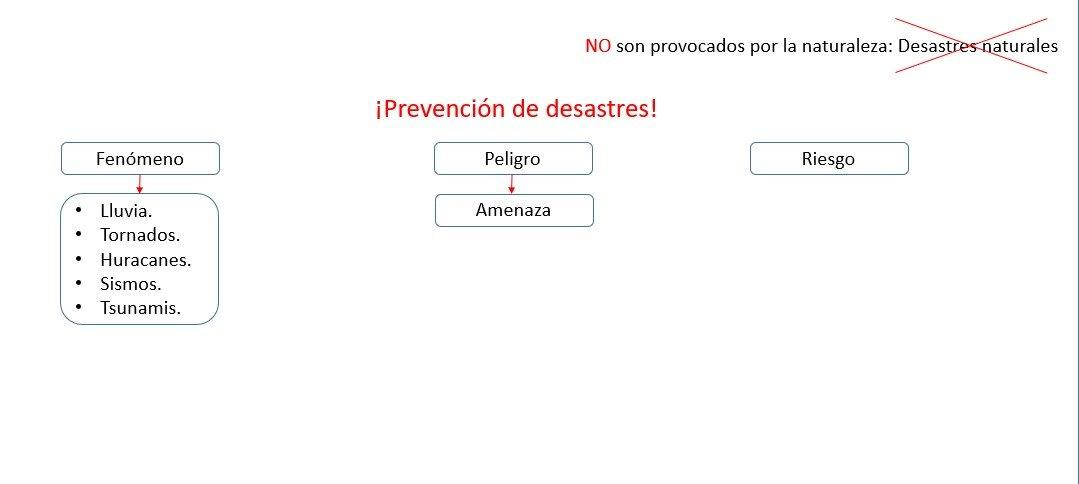 Prevencion de desastres