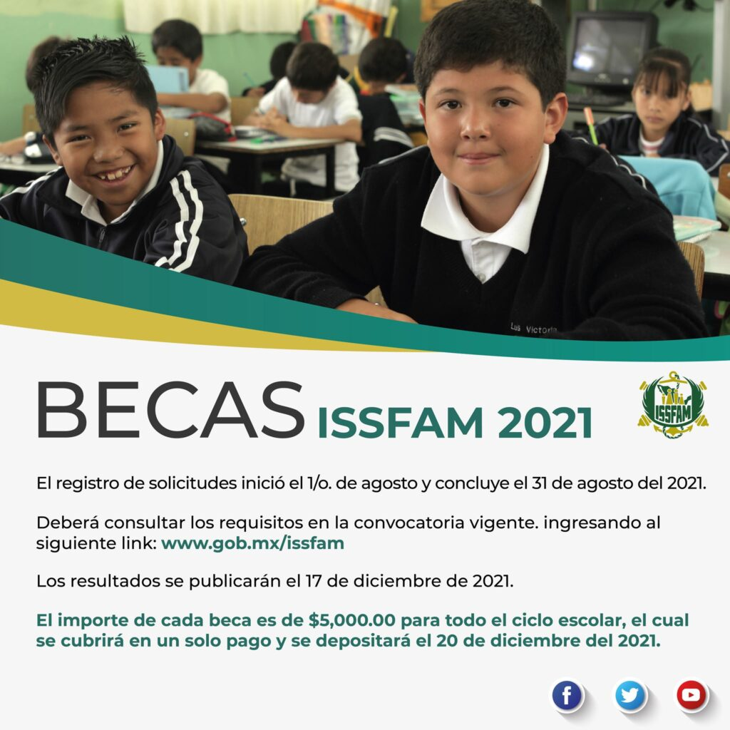 becas issfam 2021