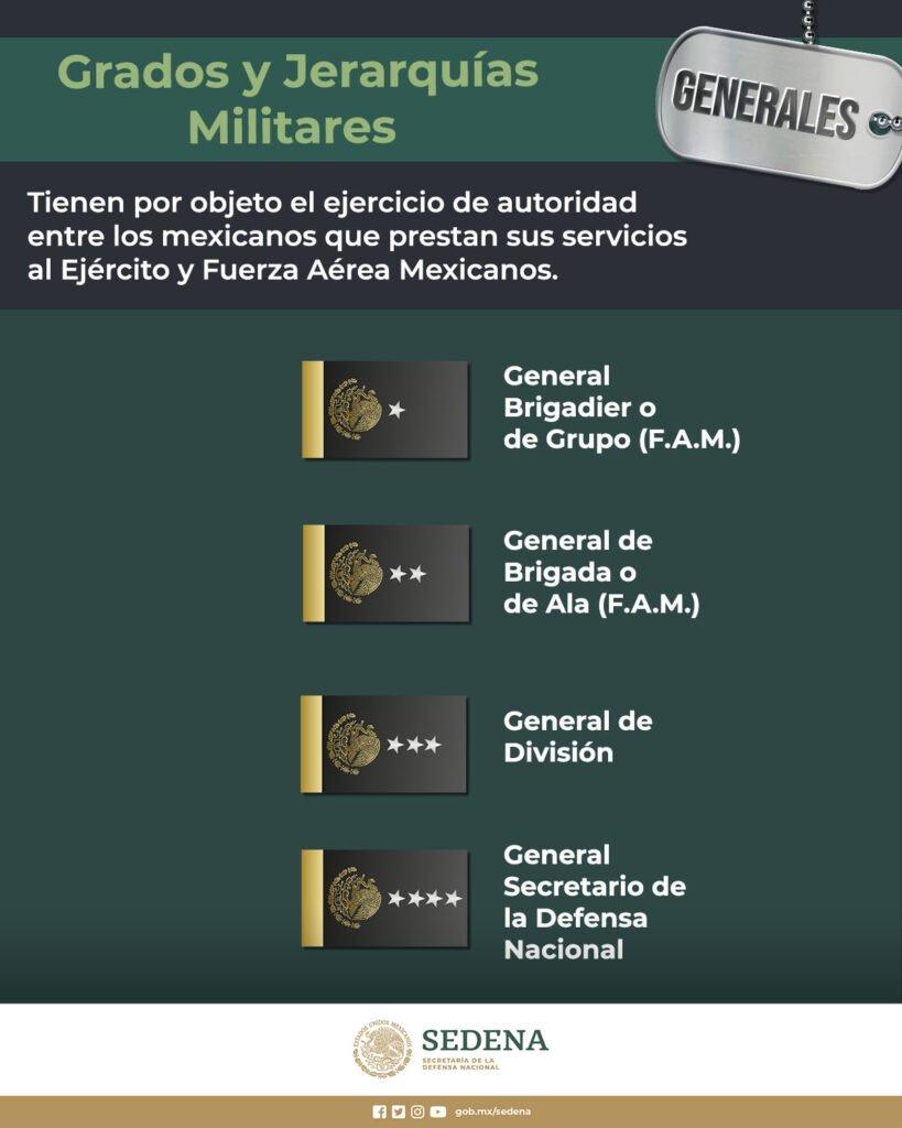 grados y jerarquías militares